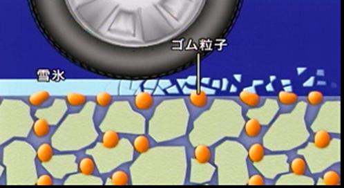 図:模式図(路面状況)